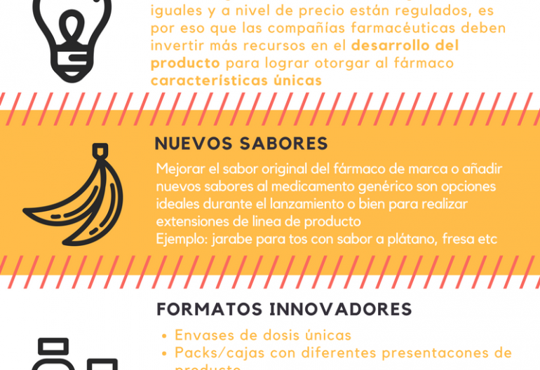 Estrategias de marketing para medicamentos genéricos